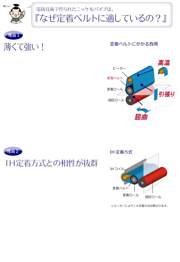 シンジーテックの電鋳技術