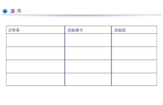 iso_table_2013